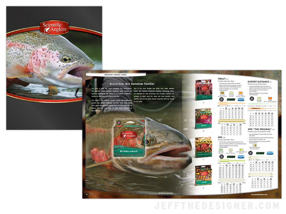 Scientific Anglers 2011 Catalog.