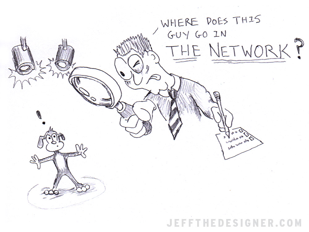Where do you go in the network?
