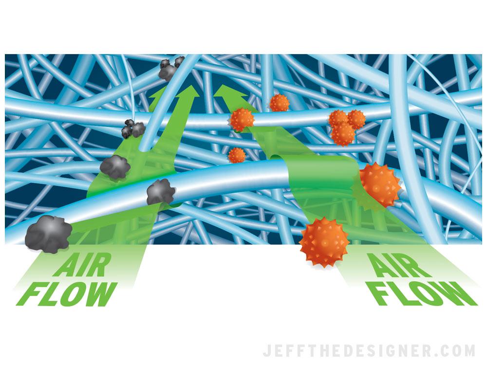 HEPA Media Illustration - jeffthedesigner.com