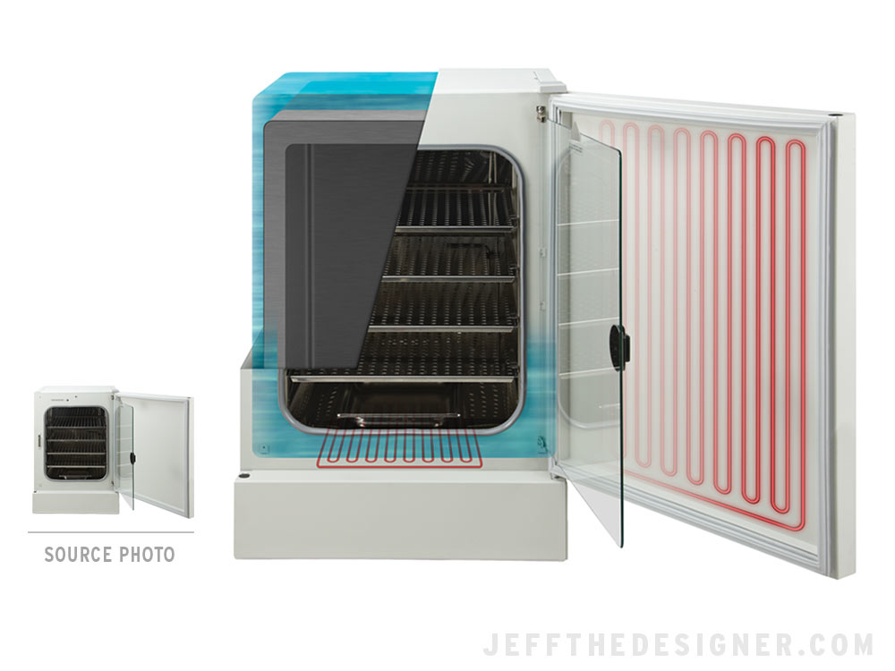 C02 Incubator Illustration Showing Water Jacket and Heating Elements