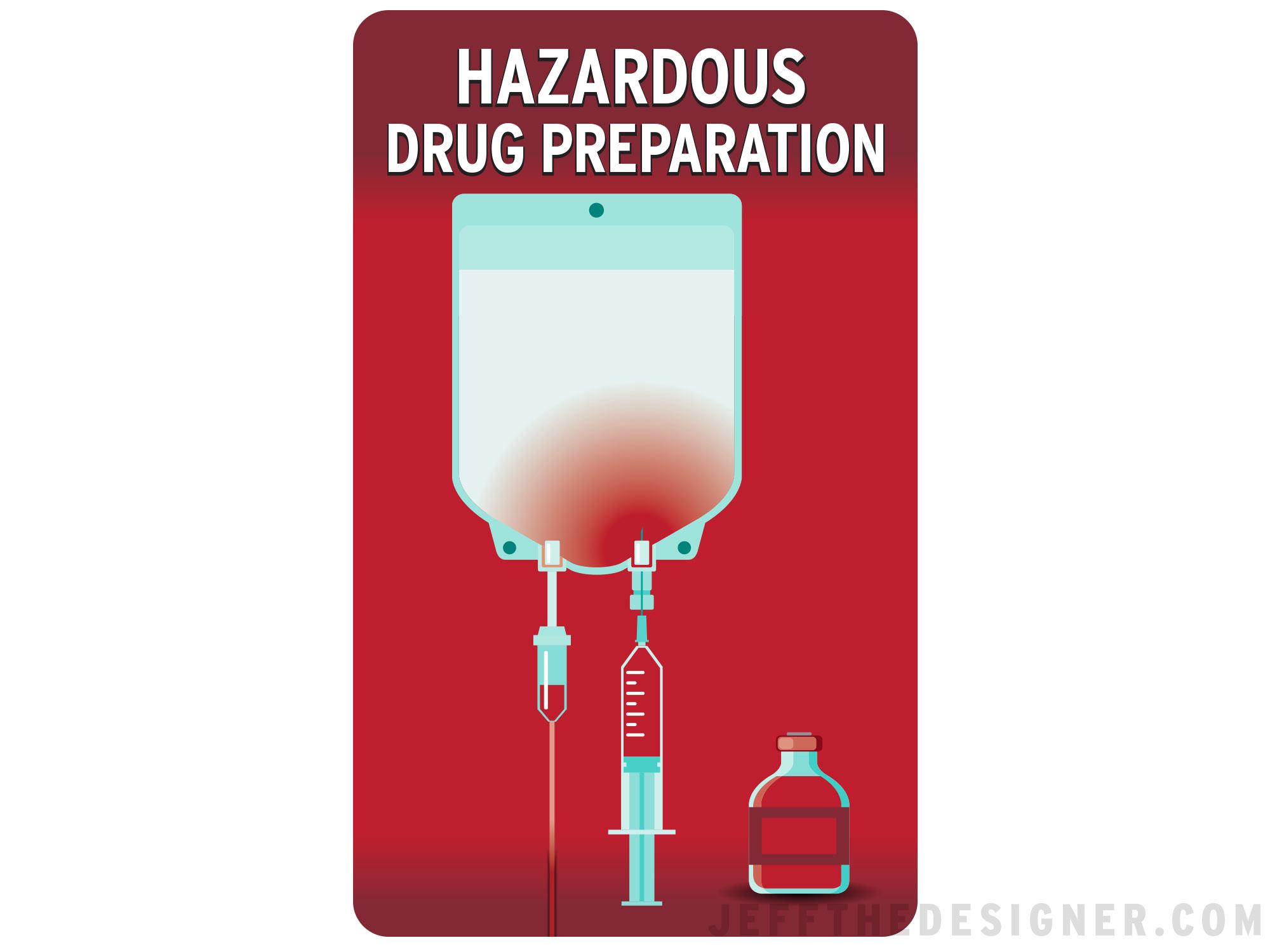 Hazardous Drug Preparation Graphics