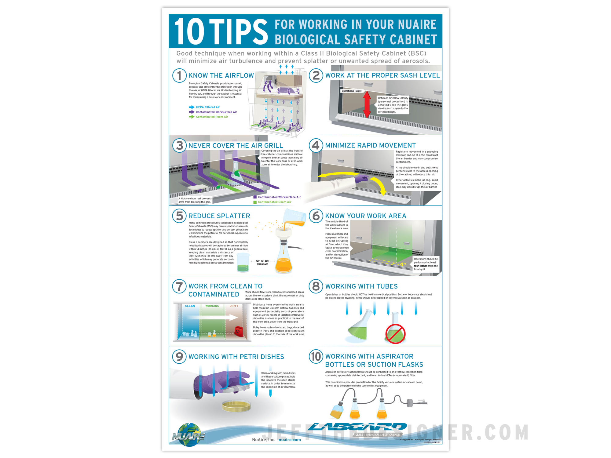 10 Tips for Working in Your NuAire Biological Safety Cabinet