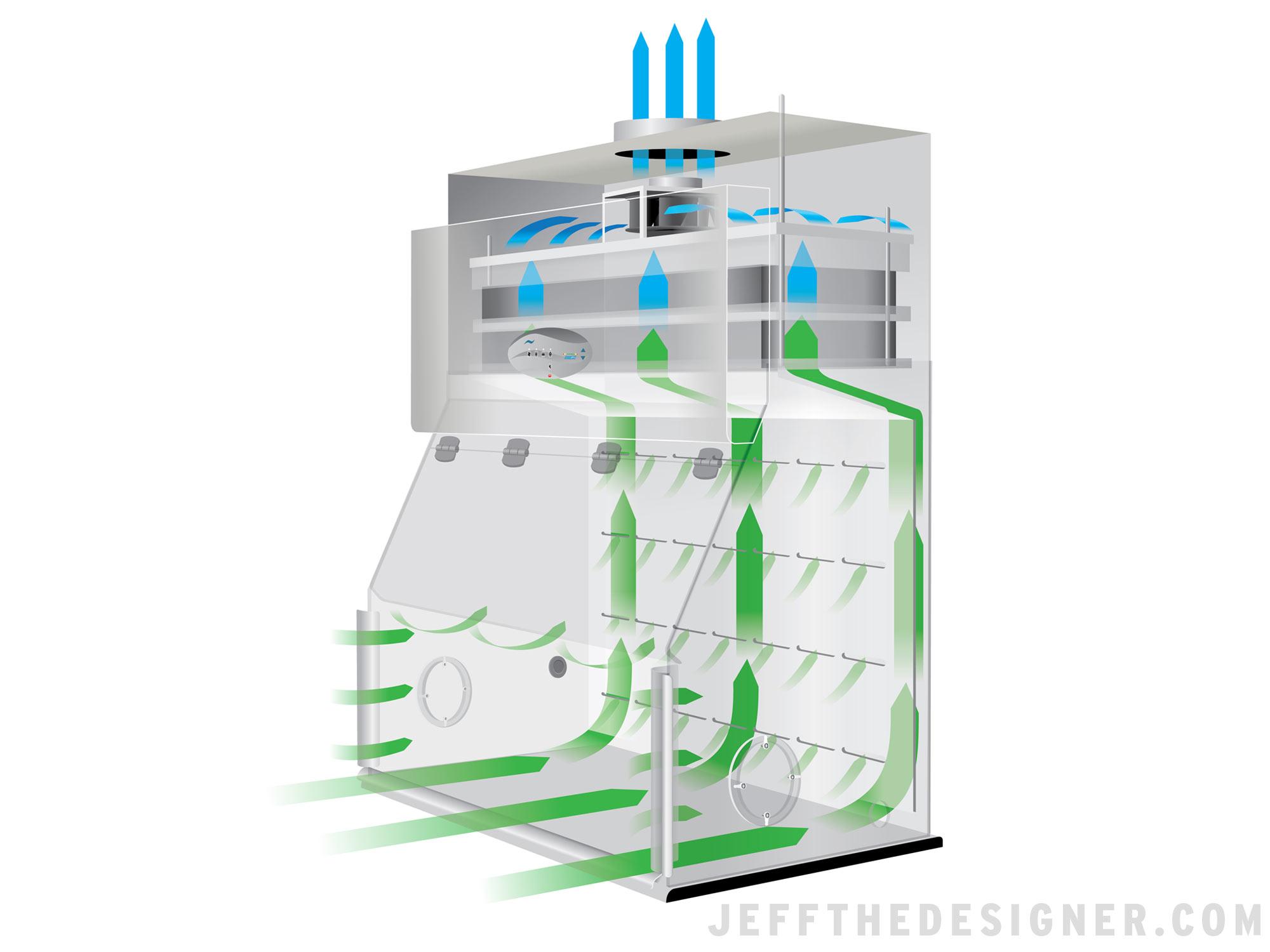 NU-813 Airflow Illustration