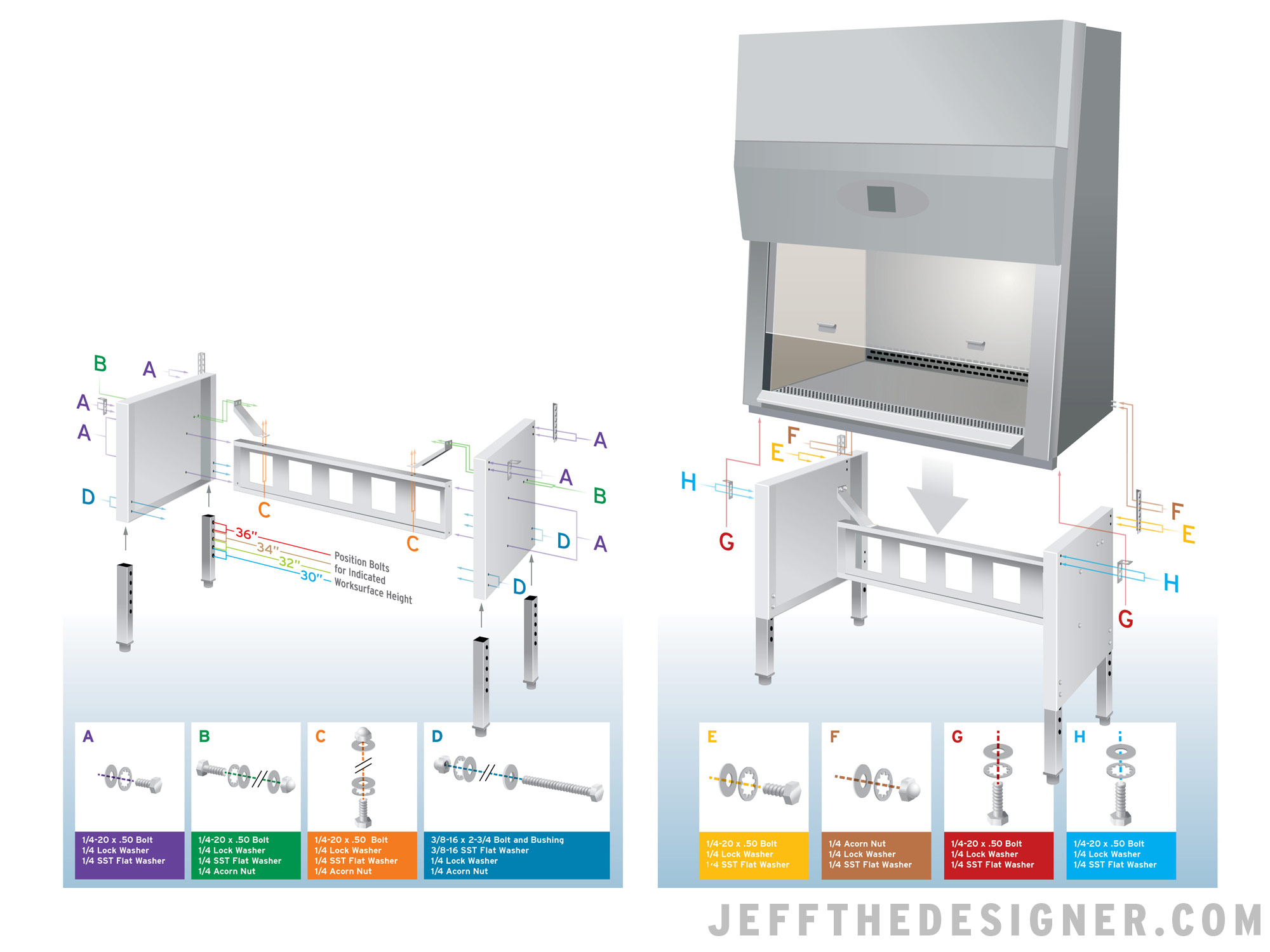 Biological Safety Cabinet Stand Assembly Illustration